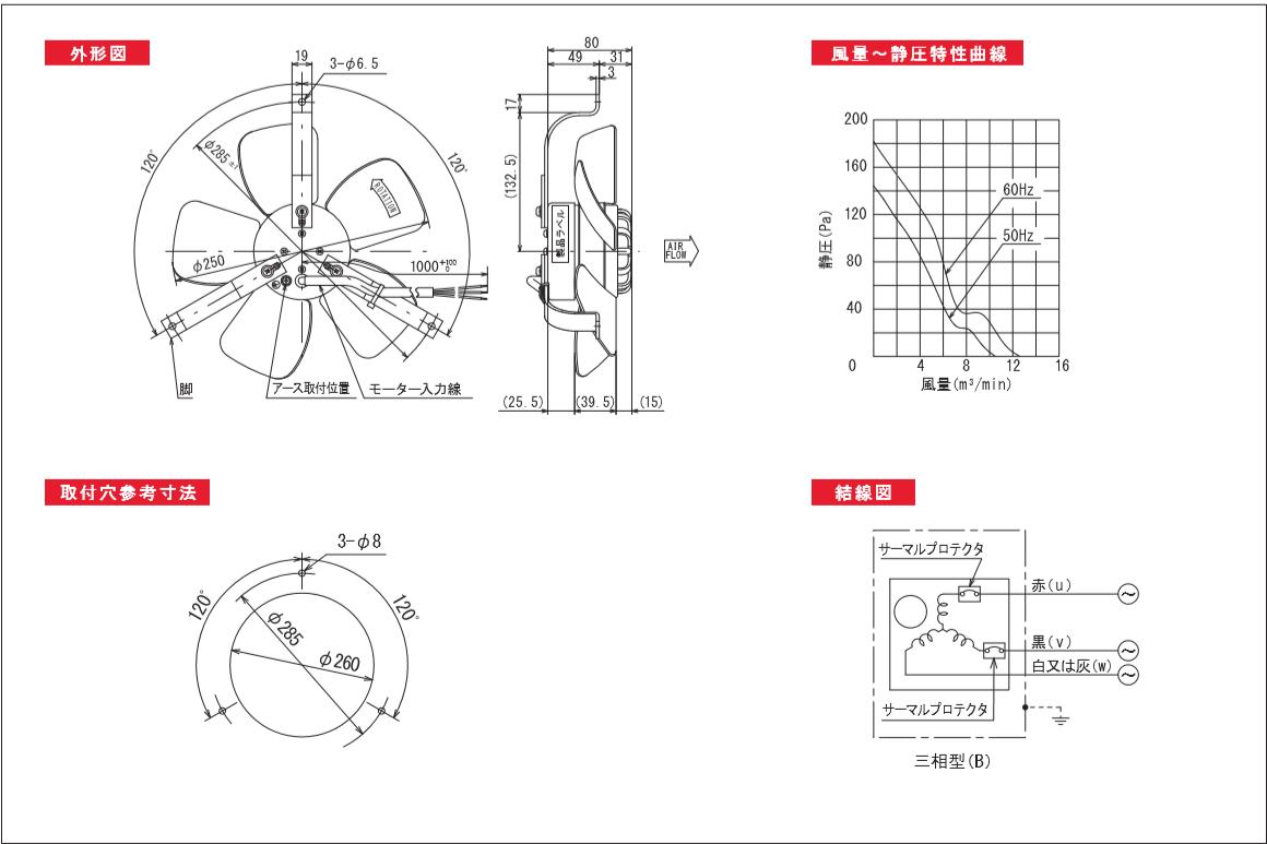 250P54-3TPシリーズ図面