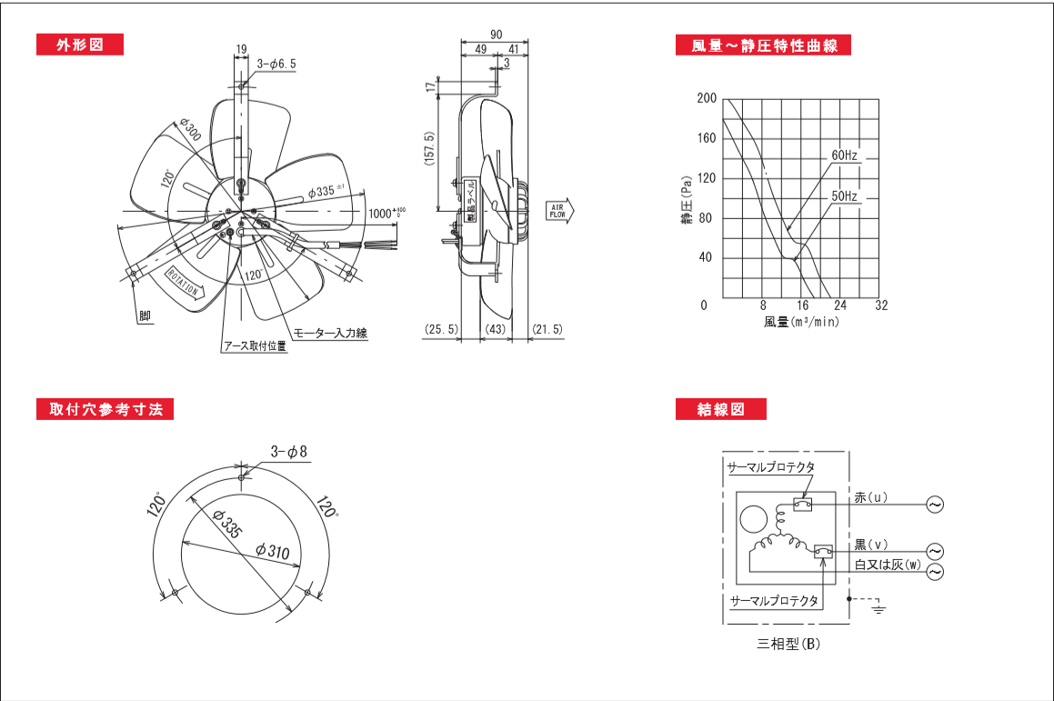 300P54-3TPシリーズ図面