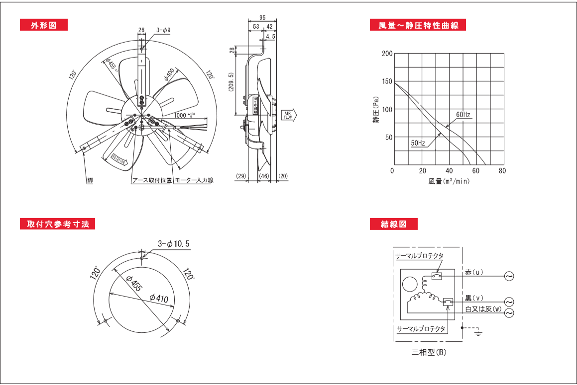 400P549-3TPシリーズ図面