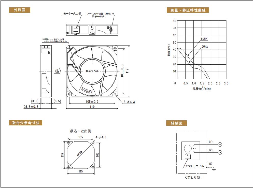 AP120025シリーズ図面