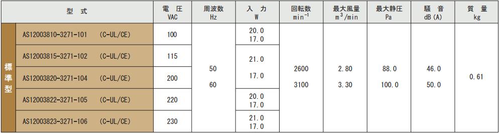 AS120038-3271シリーズ規格表