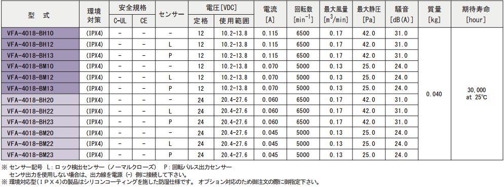 VFA-4018シリーズ規格表