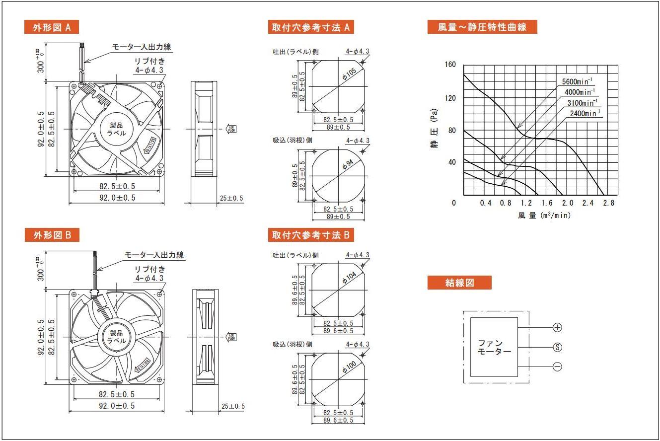 DP092025シリーズ図面