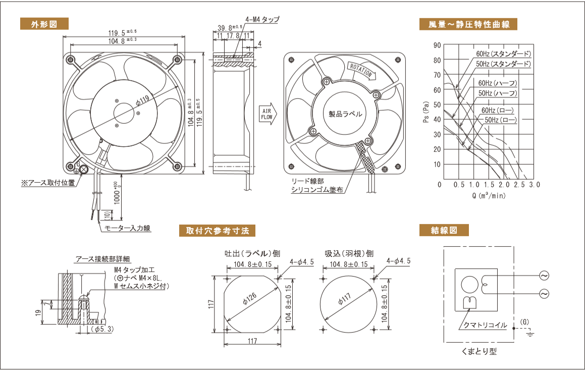P12D-GTEWシリーズ図面