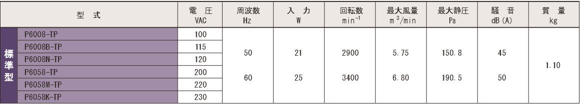 P6008-TPシリーズ規格表