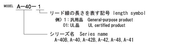 プラグコード「A-40-01」の型式説明図